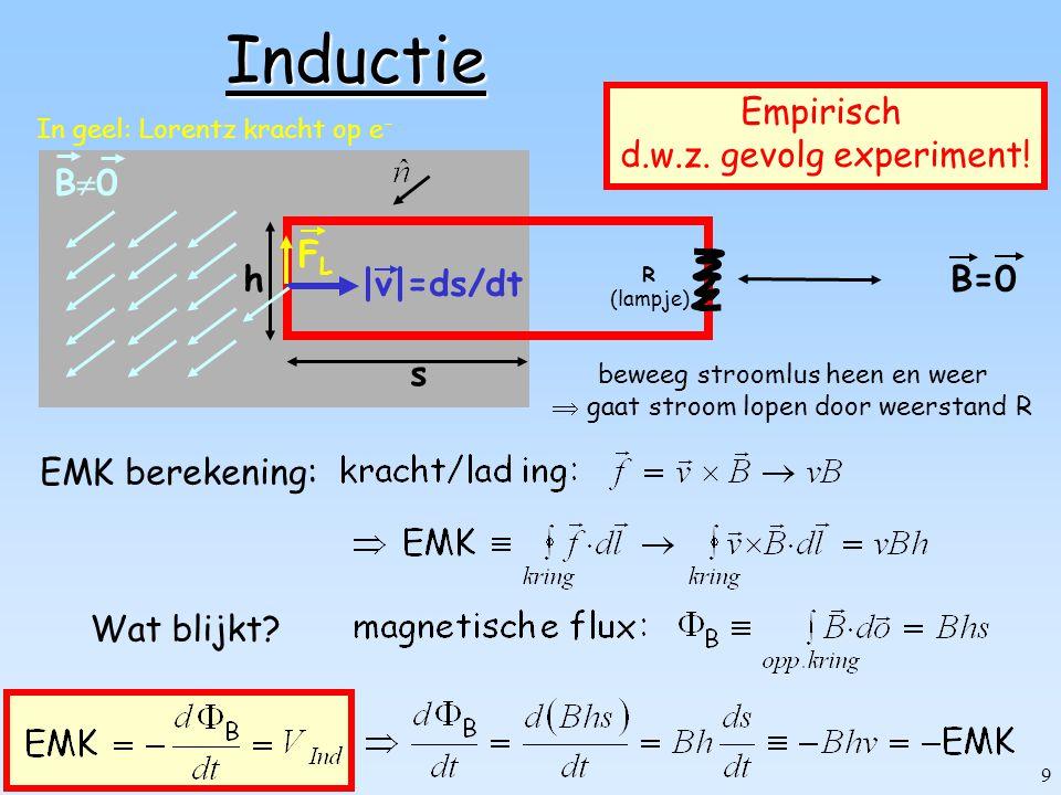8 Definitie EMK E v.b.: voor een kring met: - batterij met V 0 - constante stroomdichtheid |J|=I/A E statisch  0 zie hiervoor Voor alle duidelijkheid (hoop ik): - dit is dus een statische opstelling  kringintegraal van E is nul - klein E-veld in de draad - groot (tegengesteld) E-veld in de batterij - chemie in batterij pompt elektronen tegen het veld in van de + pool naar de – pool  f b fbfb