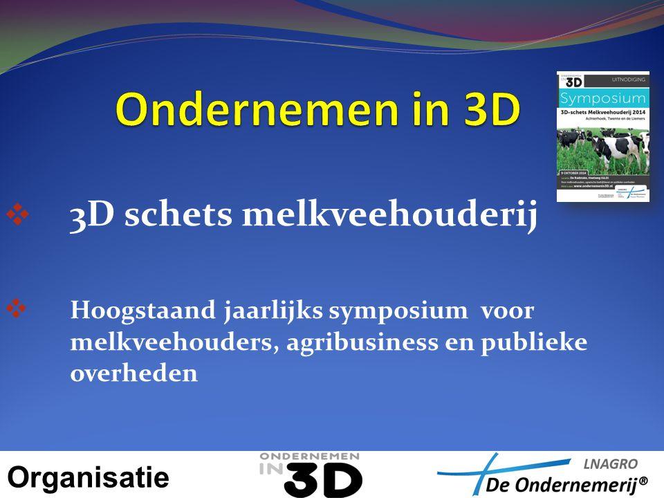  3D schets melkveehouderij  Hoogstaand jaarlijks symposium voor melkveehouders, agribusiness en publieke overheden Organisatie