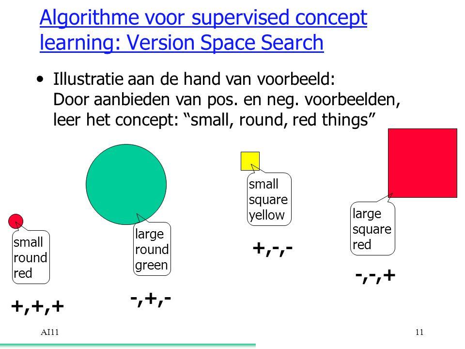 AI1111 Algorithme voor supervised concept learning: Version Space Search Illustratie aan de hand van voorbeeld: Door aanbieden van pos.