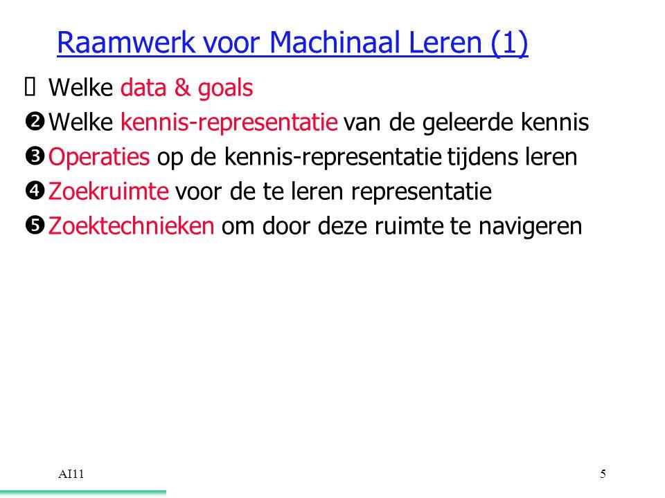 AI115 Raamwerk voor Machinaal Leren (1)  Welke data & goals  Welke kennis-representatie van de geleerde kennis  Operaties op de kennis-representatie tijdens leren  Zoekruimte voor de te leren representatie  Zoektechnieken om door deze ruimte te navigeren