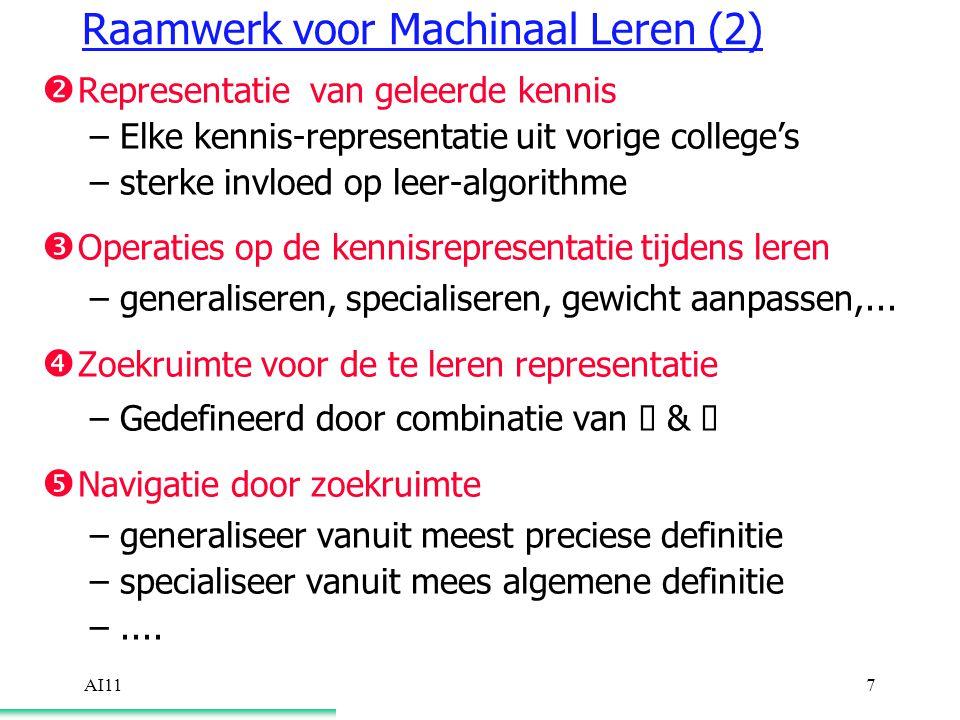 AI117 Raamwerk voor Machinaal Leren (2)  Representatie van geleerde kennis –Elke kennis-representatie uit vorige college's –sterke invloed op leer-algorithme  Operaties op de kennisrepresentatie tijdens leren –generaliseren, specialiseren, gewicht aanpassen,...
