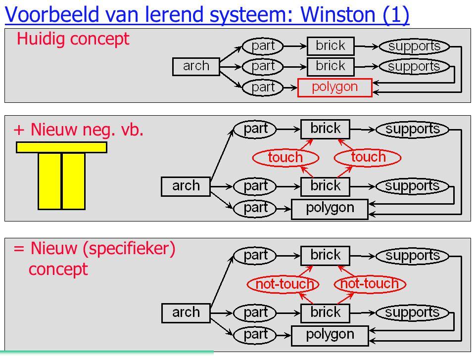 AI119 Huidig concept + Nieuw neg. vb.