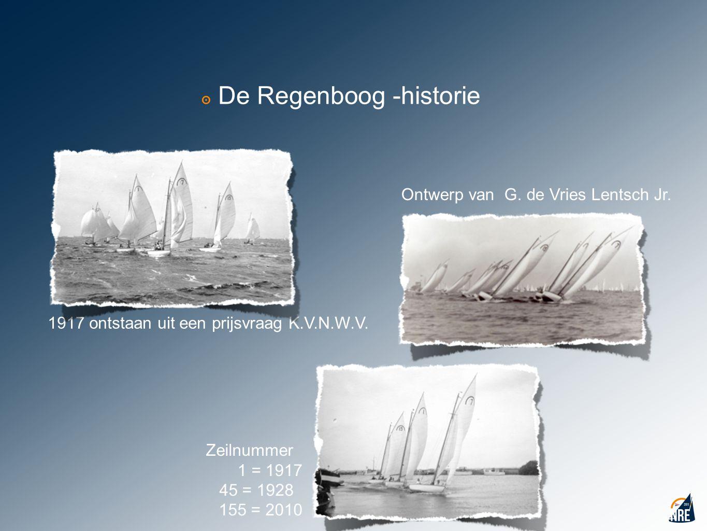 ๏ De Regenboog -historie 1917 ontstaan uit een prijsvraag K.V.N.W.V. Ontwerp van G. de Vries Lentsch Jr. Zeilnummer 1 = 1917 45 = 1928 155 = 2010