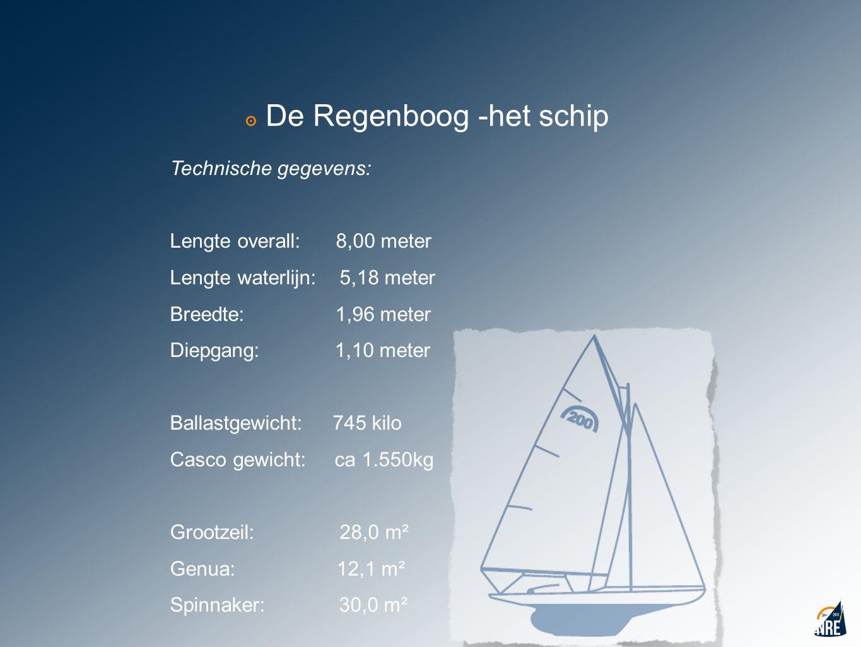 ๏ De Regenboog -het schip Technische gegevens: Lengte overall: 8,00 meter Lengte waterlijn: 5,18 meter Breedte: 1,96 meter Diepgang: 1,10 meter Ballas