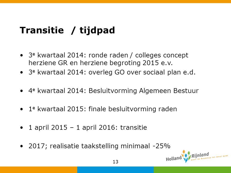 Transitie / tijdpad 3 e kwartaal 2014: ronde raden / colleges concept herziene GR en herziene begroting 2015 e.v. 3 e kwartaal 2014: overleg GO over s