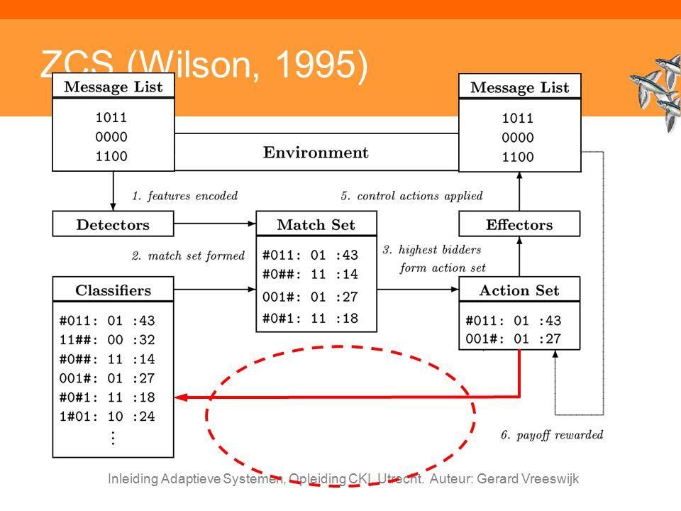 Inleiding Adaptieve Systemen, Opleiding CKI, Utrecht. Auteur: Gerard Vreeswijk ZCS (Wilson, 1995)