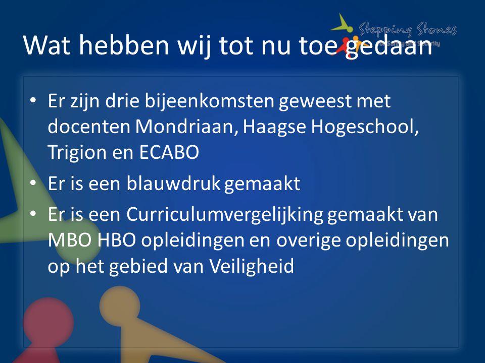 Wat hebben wij tot nu toe gedaan Er zijn drie bijeenkomsten geweest met docenten Mondriaan, Haagse Hogeschool, Trigion en ECABO Er is een blauwdruk gemaakt Er is een Curriculumvergelijking gemaakt van MBO HBO opleidingen en overige opleidingen op het gebied van Veiligheid
