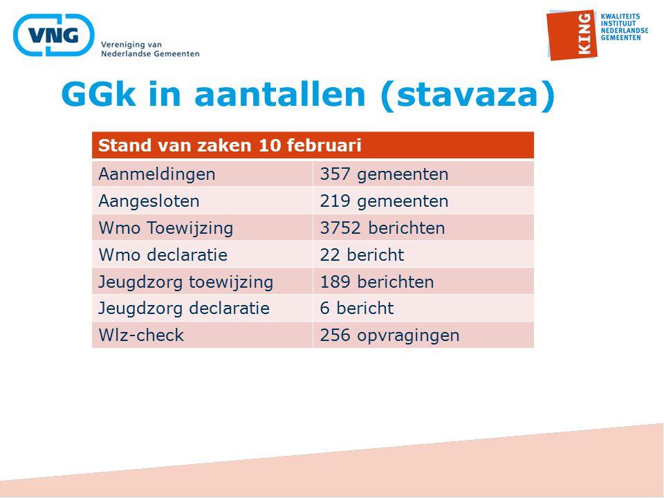 GGk in aantallen (stavaza) Stand van zaken 10 februari Aanmeldingen357 gemeenten Aangesloten219 gemeenten Wmo Toewijzing3752 berichten Wmo declaratie2