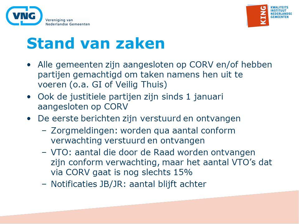 Stand van zaken Alle gemeenten zijn aangesloten op CORV en/of hebben partijen gemachtigd om taken namens hen uit te voeren (o.a. GI of Veilig Thuis) O