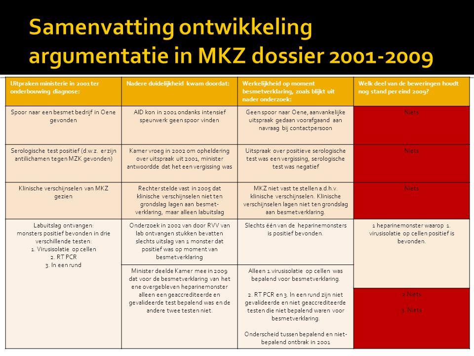  Worden deze bepalende besluiten van 26 en 28 maart 2001 in voldoende mate gedragen door de onderliggende feiten en omstandigheden.