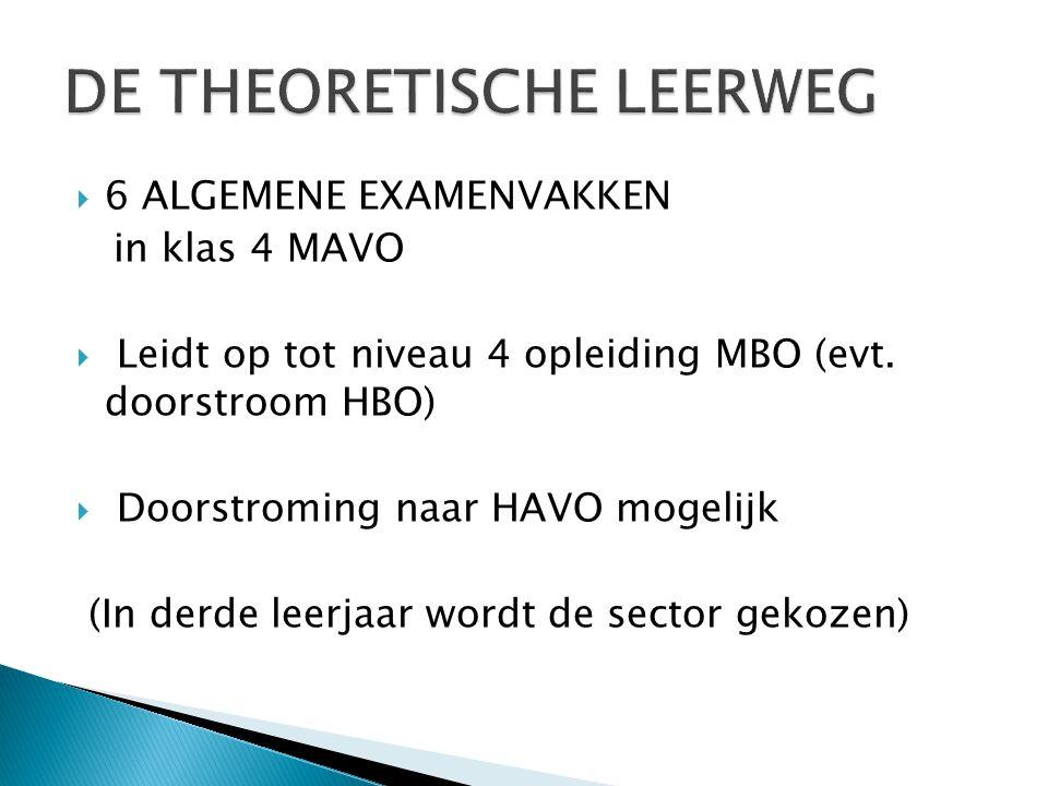  6 ALGEMENE EXAMENVAKKEN in klas 4 MAVO  Leidt op tot niveau 4 opleiding MBO (evt.