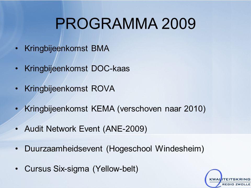 PROGRAMMA 2009 Kringbijeenkomst BMA Kringbijeenkomst DOC-kaas Kringbijeenkomst ROVA Kringbijeenkomst KEMA (verschoven naar 2010) Audit Network Event (