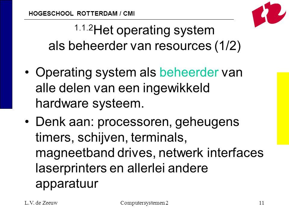 HOGESCHOOL ROTTERDAM / CMI L.V. de ZeeuwComputersystemen 211 1.1.2 Het operating system als beheerder van resources (1/2) Operating system als beheerd
