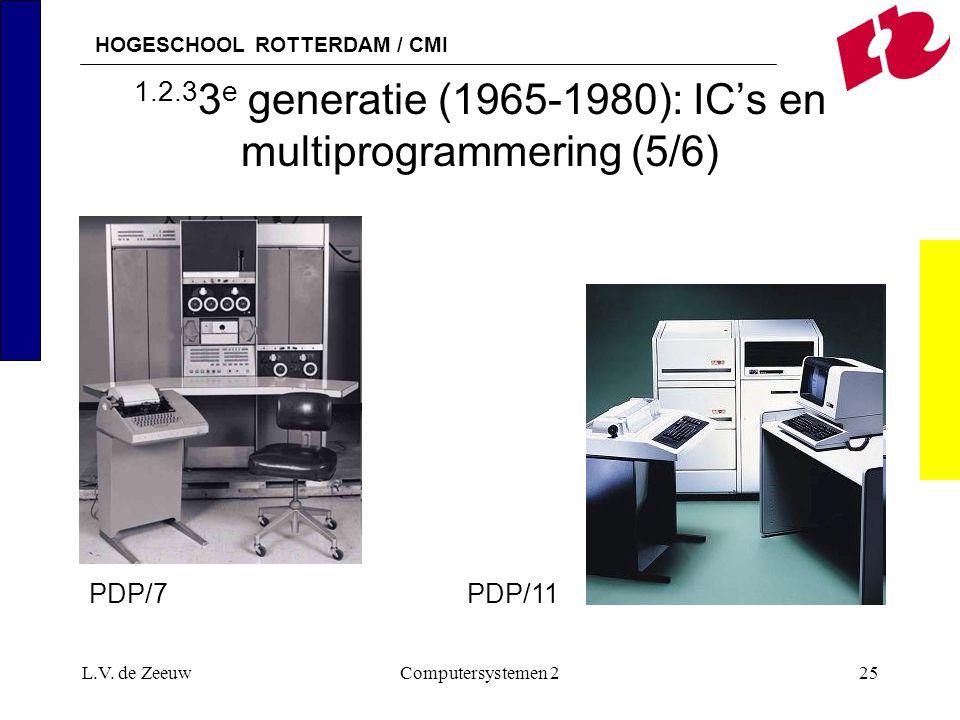 HOGESCHOOL ROTTERDAM / CMI L.V. de ZeeuwComputersystemen 225 1.2.3 3 e generatie (1965-1980): IC's en multiprogrammering (5/6) PDP/11PDP/7