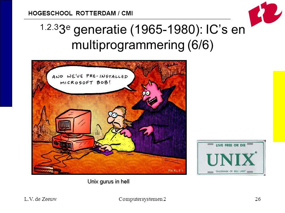 HOGESCHOOL ROTTERDAM / CMI L.V. de ZeeuwComputersystemen 226 1.2.3 3 e generatie (1965-1980): IC's en multiprogrammering (6/6)