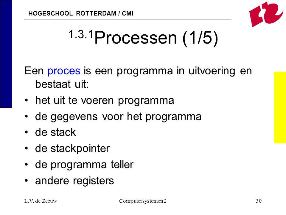 HOGESCHOOL ROTTERDAM / CMI L.V. de ZeeuwComputersystemen 230 1.3.1 Processen (1/5) Een proces is een programma in uitvoering en bestaat uit: het uit t