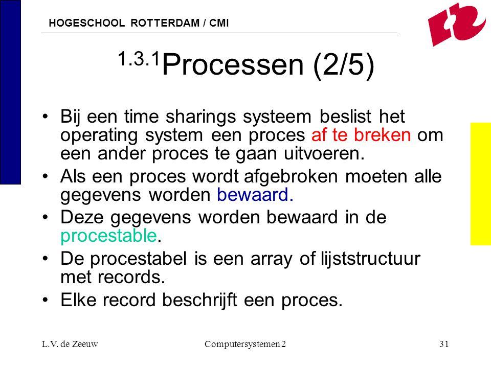 HOGESCHOOL ROTTERDAM / CMI L.V. de ZeeuwComputersystemen 231 1.3.1 Processen (2/5) Bij een time sharings systeem beslist het operating system een proc