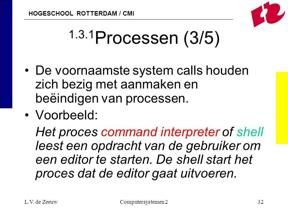 HOGESCHOOL ROTTERDAM / CMI L.V. de ZeeuwComputersystemen 232 1.3.1 Processen (3/5) De voornaamste system calls houden zich bezig met aanmaken en beëin