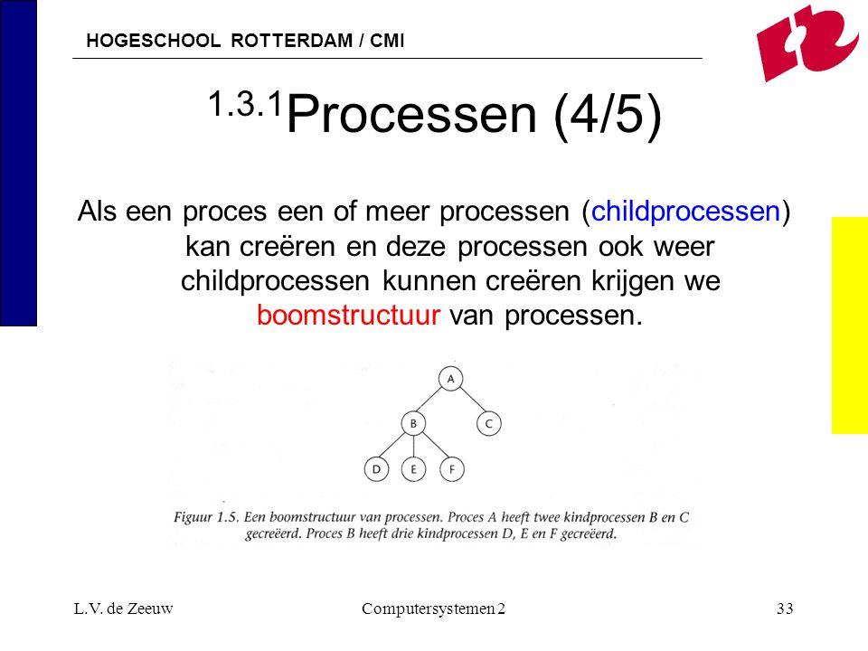 HOGESCHOOL ROTTERDAM / CMI L.V. de ZeeuwComputersystemen 233 1.3.1 Processen (4/5) Als een proces een of meer processen (childprocessen) kan creëren e