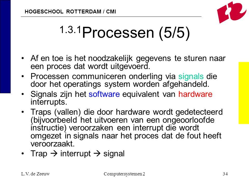 HOGESCHOOL ROTTERDAM / CMI L.V. de ZeeuwComputersystemen 234 1.3.1 Processen (5/5) Af en toe is het noodzakelijk gegevens te sturen naar een proces da
