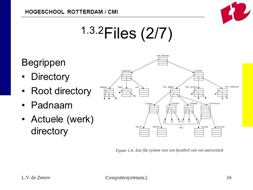HOGESCHOOL ROTTERDAM / CMI L.V. de ZeeuwComputersystemen 236 1.3.2 Files (2/7) Begrippen Directory Root directory Padnaam Actuele (werk) directory