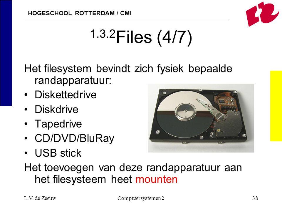 HOGESCHOOL ROTTERDAM / CMI L.V. de ZeeuwComputersystemen 238 1.3.2 Files (4/7) Het filesystem bevindt zich fysiek bepaalde randapparatuur: Diskettedri