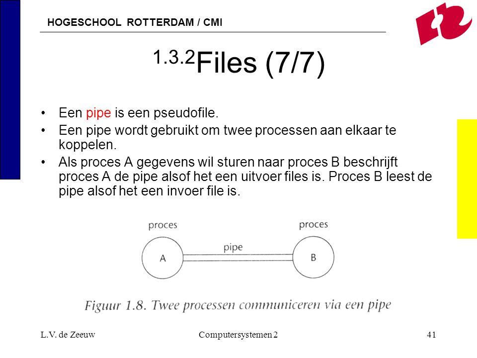 HOGESCHOOL ROTTERDAM / CMI L.V. de ZeeuwComputersystemen 241 1.3.2 Files (7/7) Een pipe is een pseudofile. Een pipe wordt gebruikt om twee processen a