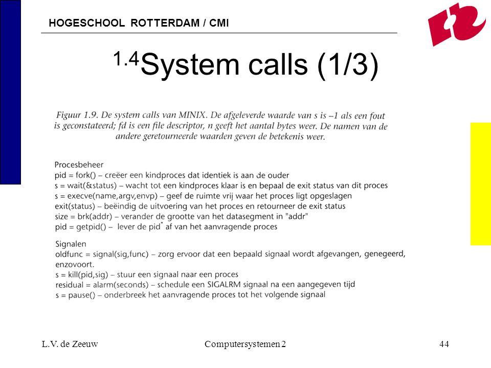HOGESCHOOL ROTTERDAM / CMI L.V. de ZeeuwComputersystemen 244 1.4 System calls (1/3)