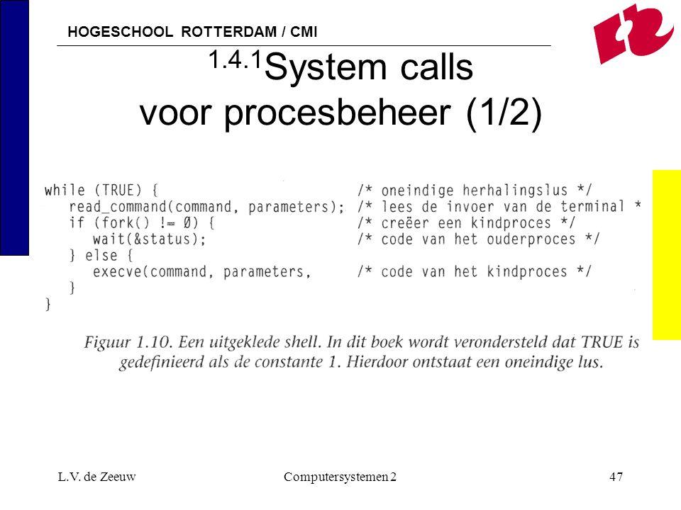 HOGESCHOOL ROTTERDAM / CMI L.V. de ZeeuwComputersystemen 247 1.4.1 System calls voor procesbeheer (1/2)
