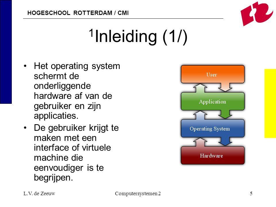 HOGESCHOOL ROTTERDAM / CMI L.V. de ZeeuwComputersystemen 25 1 Inleiding (1/) Het operating system schermt de onderliggende hardware af van de gebruike
