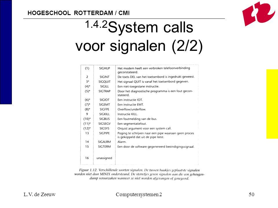 HOGESCHOOL ROTTERDAM / CMI L.V. de ZeeuwComputersystemen 250 1.4.2 System calls voor signalen (2/2)