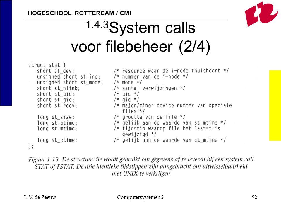 HOGESCHOOL ROTTERDAM / CMI L.V. de ZeeuwComputersystemen 252 1.4.3 System calls voor filebeheer (2/4)