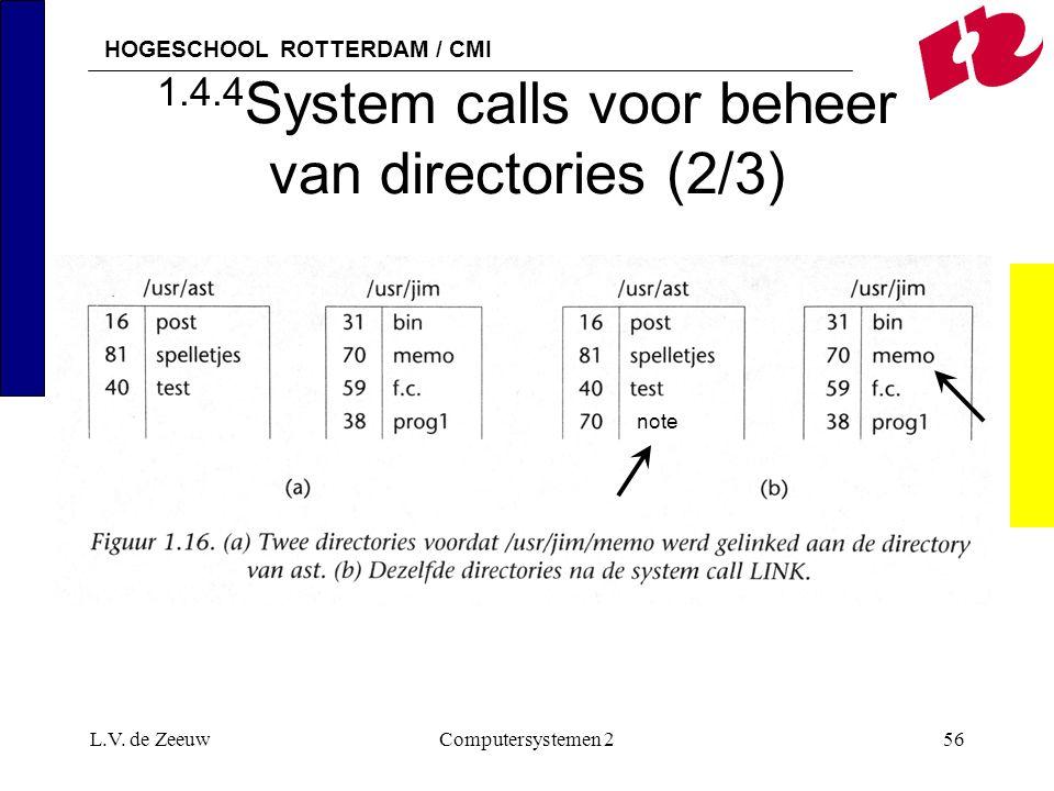 HOGESCHOOL ROTTERDAM / CMI L.V. de ZeeuwComputersystemen 256 1.4.4 System calls voor beheer van directories (2/3) note