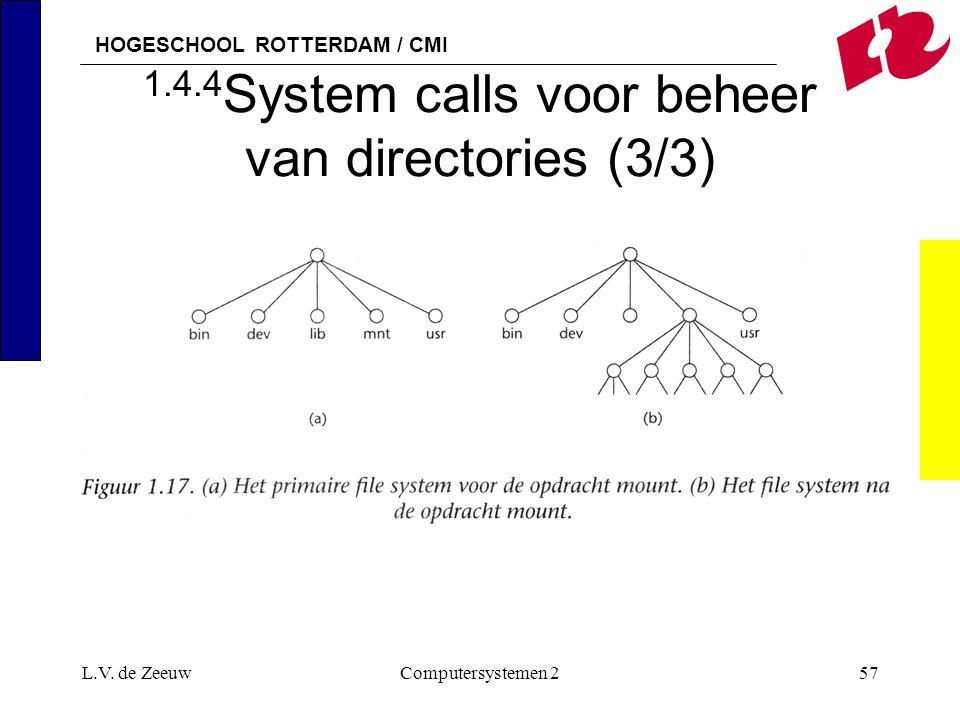 HOGESCHOOL ROTTERDAM / CMI L.V. de ZeeuwComputersystemen 257 1.4.4 System calls voor beheer van directories (3/3)