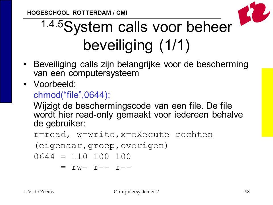 HOGESCHOOL ROTTERDAM / CMI L.V. de ZeeuwComputersystemen 258 1.4.5 System calls voor beheer beveiliging (1/1) Beveiliging calls zijn belangrijke voor