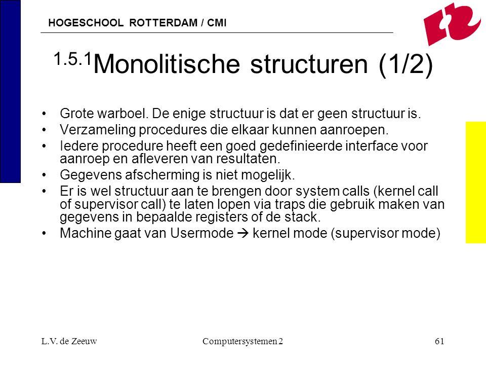 HOGESCHOOL ROTTERDAM / CMI L.V. de ZeeuwComputersystemen 261 1.5.1 Monolitische structuren (1/2) Grote warboel. De enige structuur is dat er geen stru