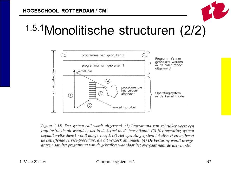HOGESCHOOL ROTTERDAM / CMI L.V. de ZeeuwComputersystemen 262 1.5.1 Monolitische structuren (2/2)
