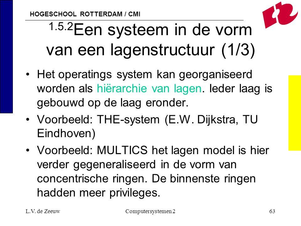 HOGESCHOOL ROTTERDAM / CMI L.V. de ZeeuwComputersystemen 263 1.5.2 Een systeem in de vorm van een lagenstructuur (1/3) Het operatings system kan georg