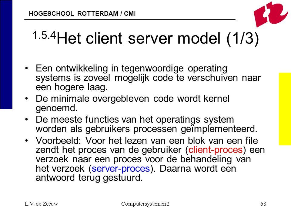 HOGESCHOOL ROTTERDAM / CMI L.V. de ZeeuwComputersystemen 268 1.5.4 Het client server model (1/3) Een ontwikkeling in tegenwoordige operating systems i