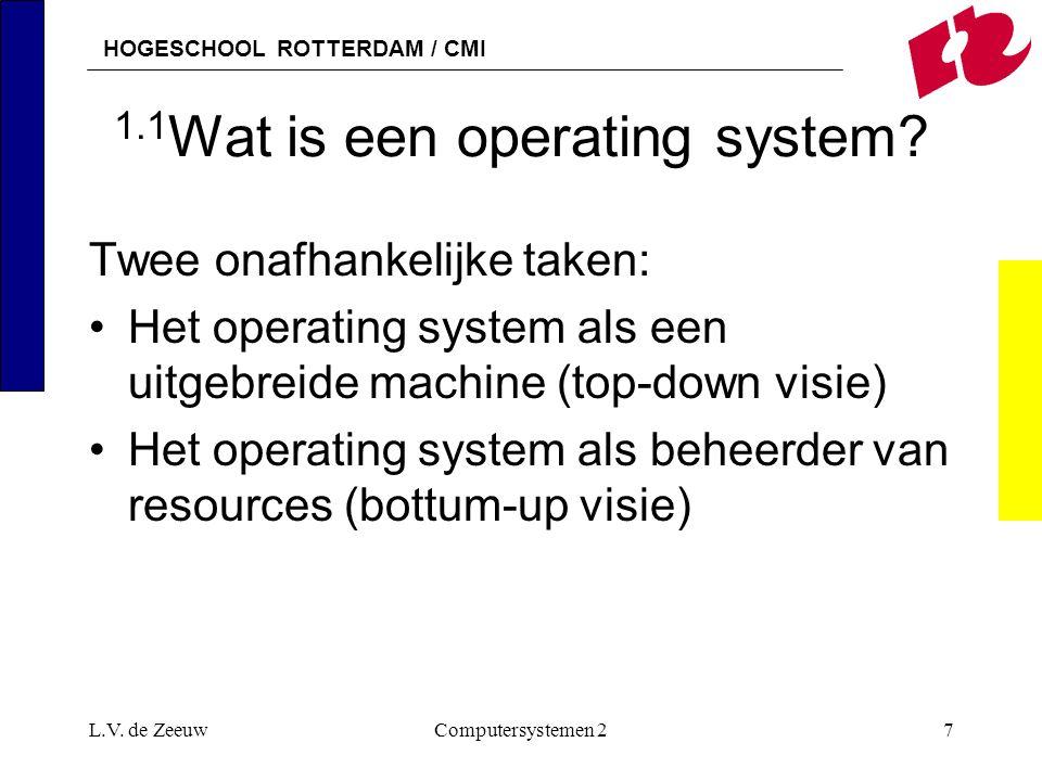 HOGESCHOOL ROTTERDAM / CMI L.V. de ZeeuwComputersystemen 27 1.1 Wat is een operating system? Twee onafhankelijke taken: Het operating system als een u