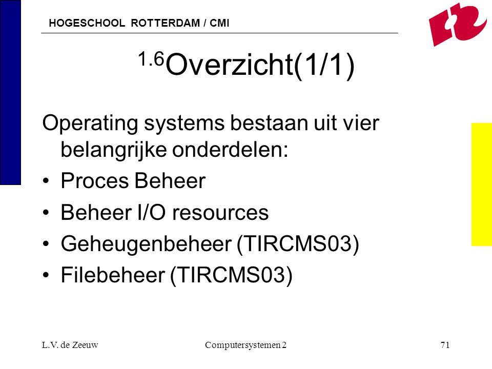 HOGESCHOOL ROTTERDAM / CMI L.V. de ZeeuwComputersystemen 271 1.6 Overzicht(1/1) Operating systems bestaan uit vier belangrijke onderdelen: Proces Behe
