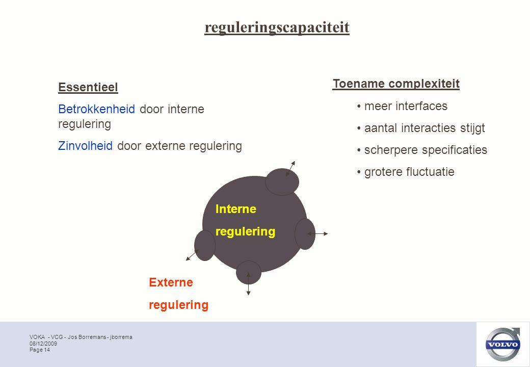 VOKA - VCG - Jos Borremans - jborrema Page 14 08/12/2009 Toename complexiteit meer interfaces aantal interacties stijgt scherpere specificaties grotere fluctuatie Essentieel Betrokkenheid door interne regulering Zinvolheid door externe regulering Interne regulering Externe regulering reguleringscapaciteit