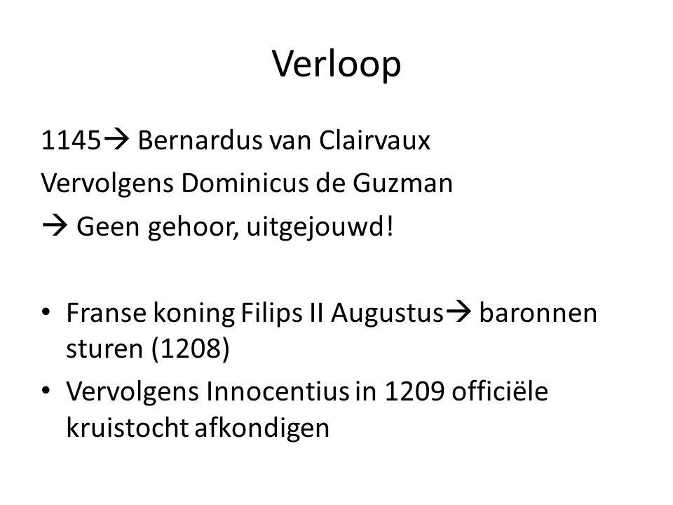 Verloop 1145  Bernardus van Clairvaux Vervolgens Dominicus de Guzman  Geen gehoor, uitgejouwd! Franse koning Filips II Augustus  baronnen sturen (1