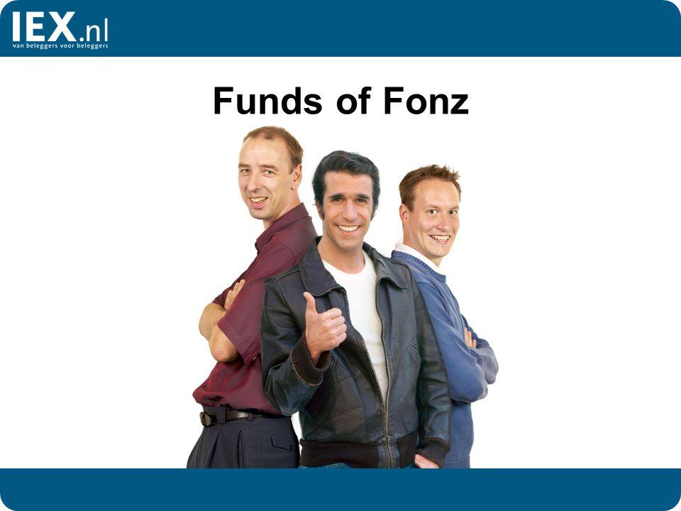 Waarom beleggingsfondsen.