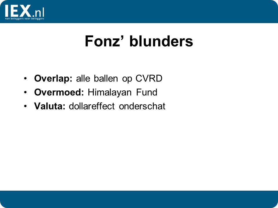 Fonz' blunders Overlap: alle ballen op CVRD Overmoed: Himalayan Fund Valuta: dollareffect onderschat