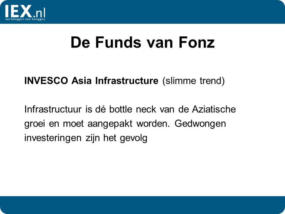 De Funds van Fonz INVESCO Asia Infrastructure (slimme trend) Infrastructuur is dé bottle neck van de Aziatische groei en moet aangepakt worden. Gedwon