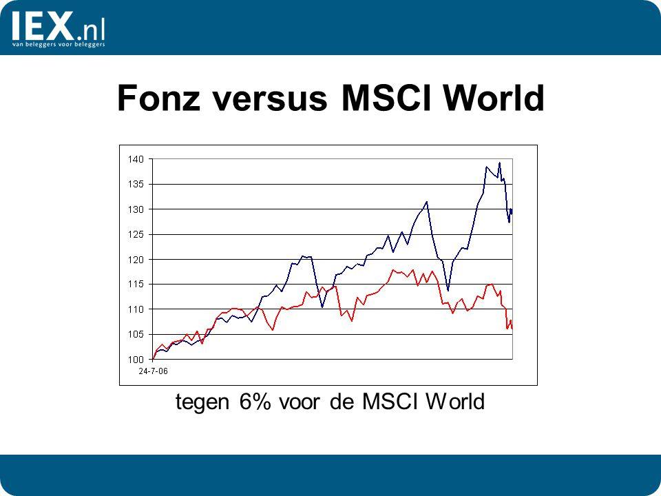 Fonz versus MSCI World 30% rendement sinds juli 2006 tegen 6% voor de MSCI World