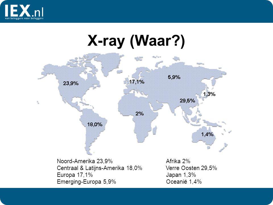 X-ray (Waar?) Noord-Amerika 23,9%Afrika 2% Centraal & Latijns-Amerika 18,0% Verre Oosten 29,5% Europa 17,1% Japan 1,3% Emerging-Europa 5,9% Oceanië 1,