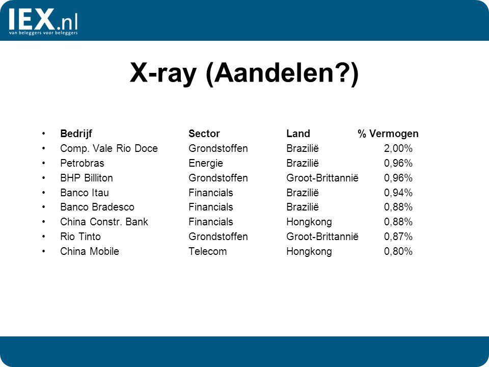 X-ray (Aandelen?) BedrijfSectorLand % Vermogen Comp. Vale Rio DoceGrondstoffenBrazilië2,00% PetrobrasEnergieBrazilië0,96% BHP BillitonGrondstoffenGroo