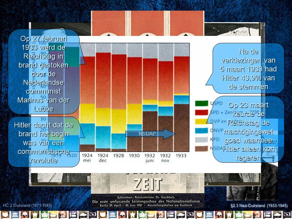HC 2 Duitsland (1871-1945) §2.3 Nazi-Duitsland (1933-1945) -Afkondiging noodverordening -Arrestatie communisten en socialisten Op 27 februari 1933 werd de Reichstag in brand gestoken door de Nederlandse communist Marinus van der Lubbe Na de verkiezingen van 5 maart 1933 had Hitler 43,9% van de stemmen Op 23 maart keurde de Reichstag de machtigingswet goed waarmee Hitler alleen kon regeren NSDAP Hitler dacht dat de brand het begin was van een communistische revolutie